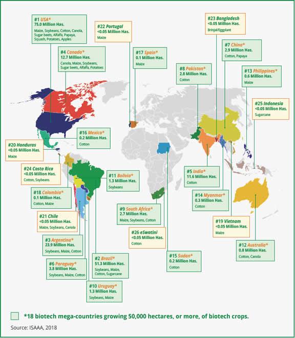 全球地图转基因作物的国家和Mega-国家在2018年